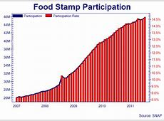 apply for food stamps alabama