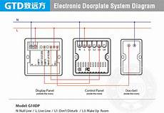 Hotel Electronic Doorplate With Room Number Do Not Disturb