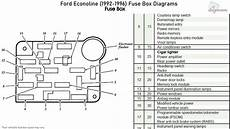 1996 ford e 350 fuse panel diagram ford econoline 1992 1996 fuse box diagrams