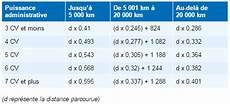calcul des frais kilométriques 2015 imp 244 t