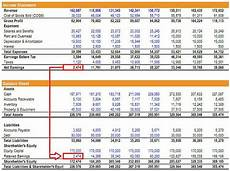 how the 3 financial statements are linked together step by step
