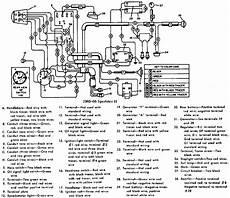 Harley Davidson Softail Wiring Diagram Wiring Diagram