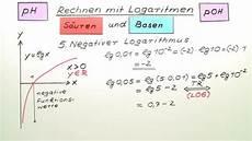 rechnen mit logarithmen einfach erkl 228 rt inkl 220 bungen