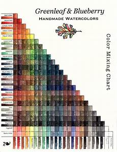 color mixing chart blank paint it yourself digital download greenleaf blueberry