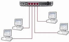 Mehrere Len Anschließen - computer zu einem netzwerk verbinden pc wissen