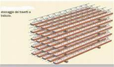 travetti a traliccio 5 muratura dei blocchi in laterizio e posa in opera primo