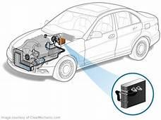 Как прочистить испаритель кондиционера VW Golf VI