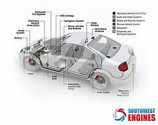 how does a cars engine work 1995 ford aerostar interior lighting southwestengines how car engines work car engine auto insurance companies car