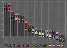 File Formula One Standings 2012 Png Wikimedia Commons