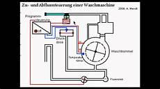 waschmaschine zu u abflusssteuerung