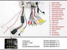 Can Someone Help Me With My Radio Installation