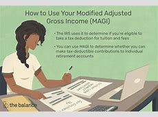 modified income forms