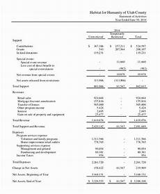 50 luxury non profit financial statement template in 2020 statement template finance quotes