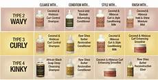 different types of hair gel shea moisture what s right for your hair type she has