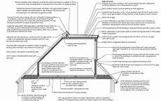 Flat Roof Dormer Construction Details typical section through a loft conversion with dormer flat