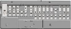 2003 lincoln aviator fuse box diagram fuse box diagram gt lincoln aviator u611 2020