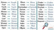 irregular plurals helpful list of irregular plural nouns