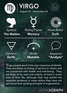 Virgo Zodiac Sign Learning Astrology
