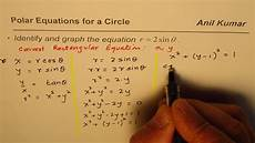 identify polar equation for circle by converting to