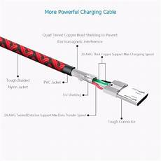 wiring diagram for flat cord usb charger usb wiring diagram