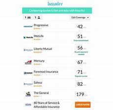 auto insurance quotes comparison updated 2019 insurify