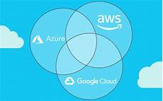 aws vs azure vs google cloud market share 2019 what the