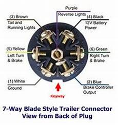 7 Way Trailer Connector For 1996 Airstream Travel Trailer