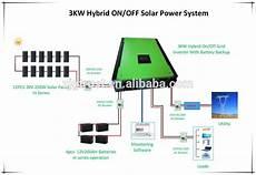 Hybrid Solar Power Inverter 2kw 3kw 4kw 5kw 10kw Windy Boy