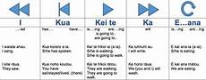 japanese sentence structure worksheets 19552 pin by mabelle dennison on te reo maori words maori maori designs