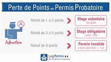 permis de conduire points restants la perte de points en permis probatoire comment 231 a se passe www legipermis infographies