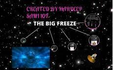 the big freeze by hardeep sami on prezi