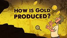 how is gold formed geography for kids mocomi