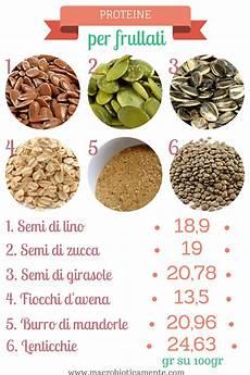 proteine vegetali alimenti come aggiungere proteine vegetali ai frullati