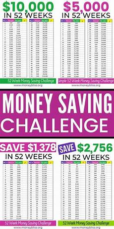 52 hands on activities for the every week of the year handpick the 52 week money saving challenge for you