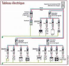 tableau electrique pour garage tableau electrique norme nf bois eco concept fr