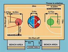 Nba Reader Ukuran Lapangan Bola Basket