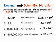 converting to and from scientific notation a plus topper