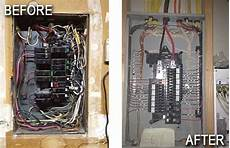 Fuse Box Electrical Panel Fuse Box And Wiring Diagram