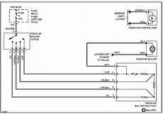 1994 volkswagen golf iii wiring diagram wiring diagram