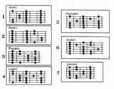guitar scales and modes guitar lessons october 2010