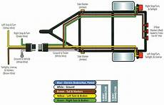 several trailer harnesses not working properly with tow package dodge ram ram