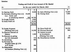 trading and profit and loss accounts 15 problems