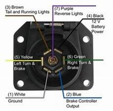 2013 Silverado 7 Pin Trailer Wiring Diagram by Testing A 7 Way Trailer Connector On A 2013 Chevy