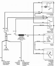 Ford Aerostar System Wiring Diagram Service Repair And