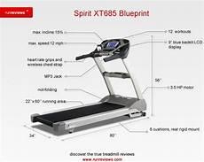 pro form i series 765 crosstrainer treadmill