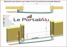 schema electrique portail automatique schema electrique pour portail electrique coulissant