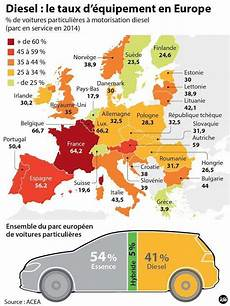 prix carburant europe 2018 prix du gazole et de l essence ce qui va changer pour