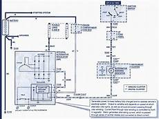 2002 ford think wiring diagram 2000 ford windstar exhaust diagram wiring forums