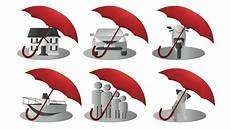 umbrella insurance car benefits of umbrella insurance