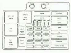 98 Chevy 1500 Fuse Box Diagram Wiring Forums